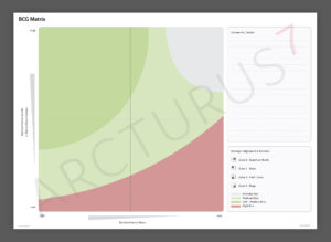 BCG Matrix – Professional Quality Wallchart