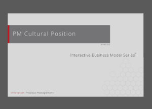 PM Cultural Position – Creative Culture Profile