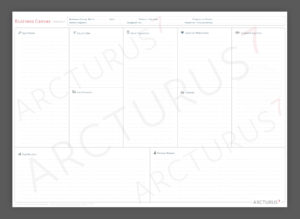 Business Canvas Adhesive Wallchart A2