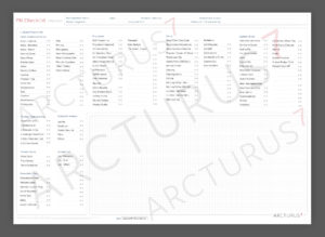 PM Checklist Adhesive (2 x Wallchart Set)